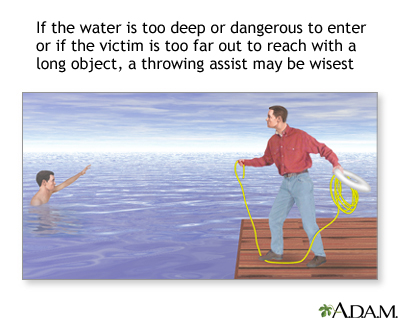 Drowning rescue, throw assist