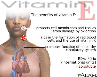 Vitamin E benefit