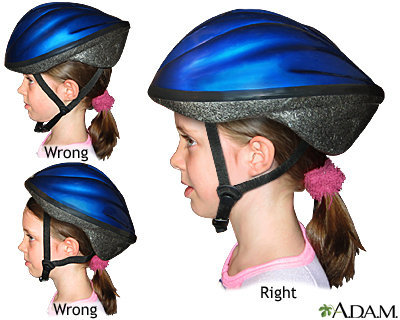 Bicycle helmet - proper usage