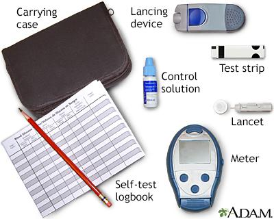 Monitoring blood glucose: Using a self-test meter