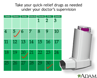 Asthma quick-relief drugs