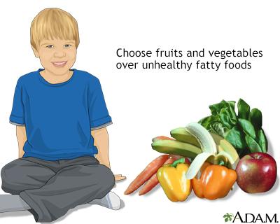 Children's diets
