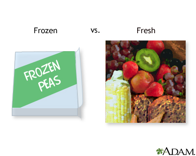 Frozen foods vs. fresh